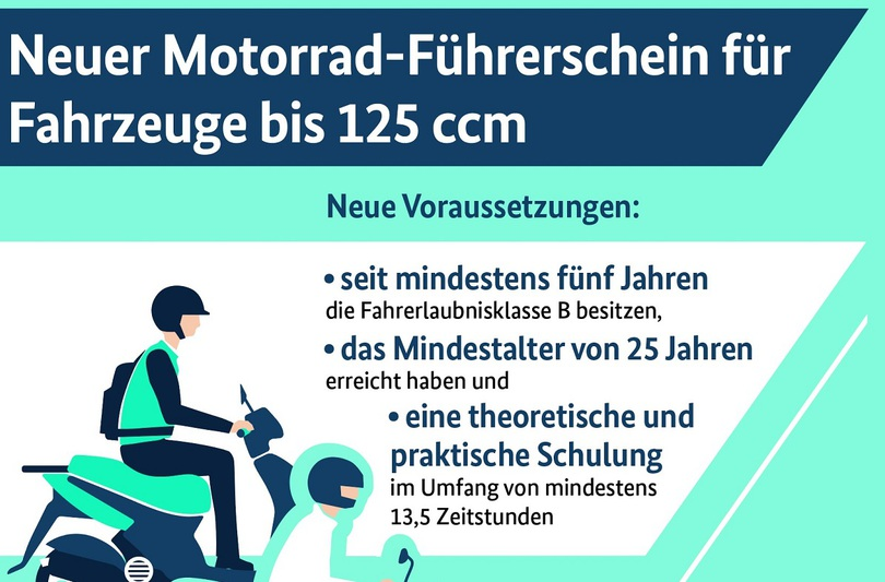 Voraussetzungen für den Motorradführerschein bis 125ccm für Autofahrer