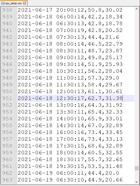 CSV-Datei mit Temperaturdaten vom Raspberry Pi