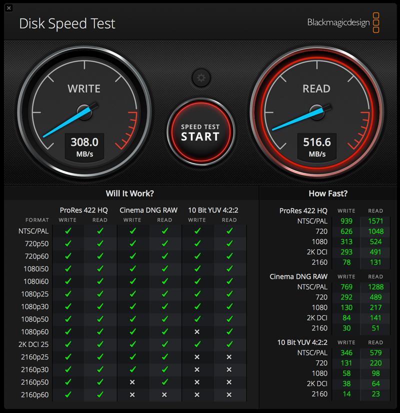 SanDisk Extreme Portable SSD - Geschwindigkeit
